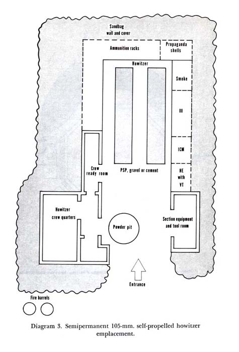 Diagram on Firing Order Diagram